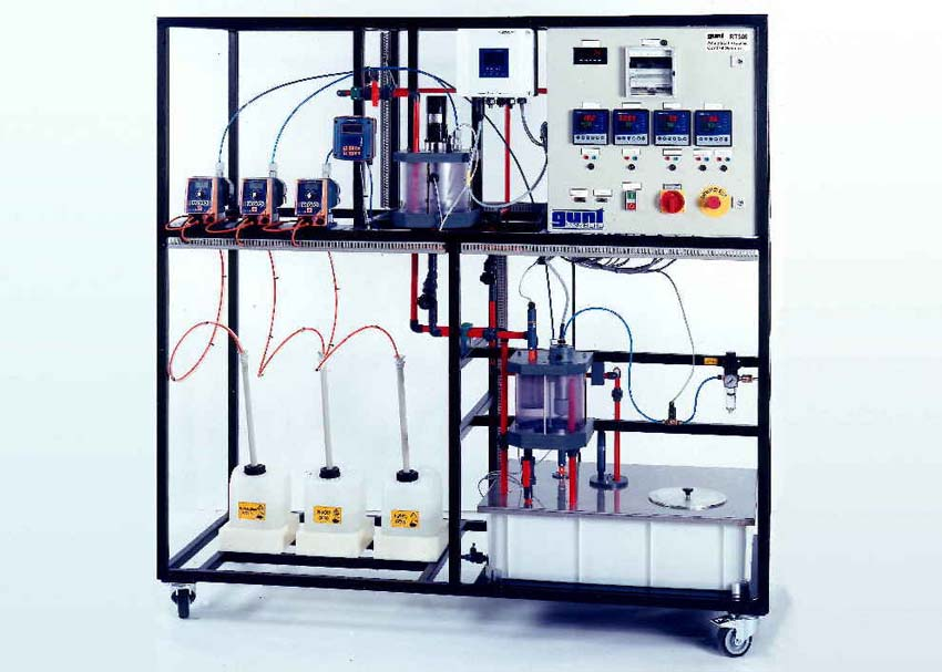 Analytical Process Control System