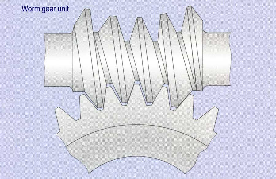 Gear Assembly Unit: Step and Shift Gears