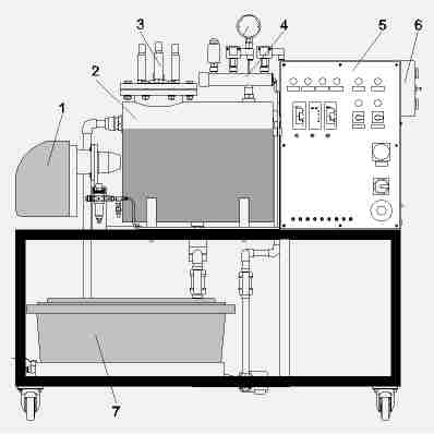 Steam Boiler Safety & Control