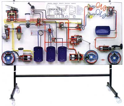 TWIN LINE HYDRAULIC-PNEUMATIC BRAKING SYSTEM wall model